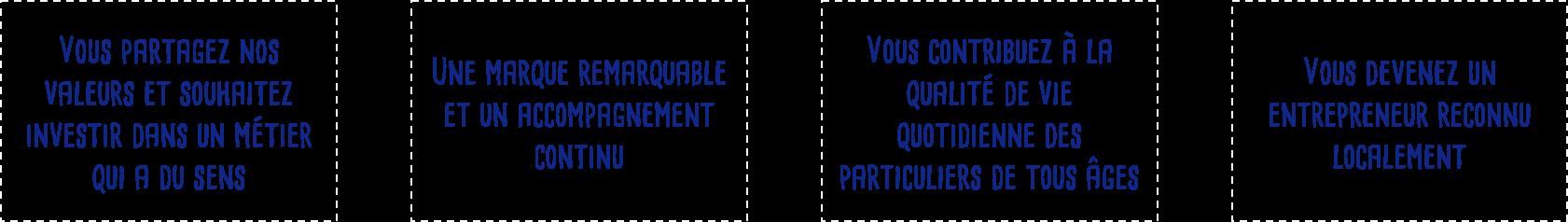 Article forum franchise V3